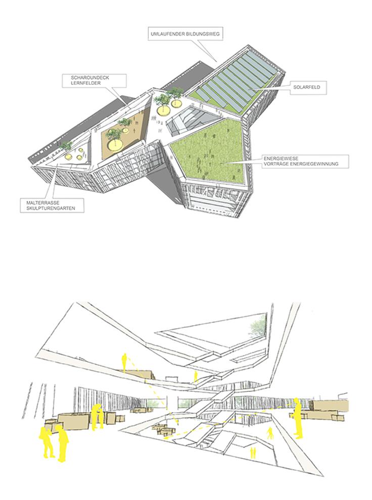 bildungshaus wolfsburg schaltraum architekten hamburg. Black Bedroom Furniture Sets. Home Design Ideas